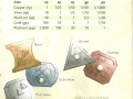 dd_5th_edition_players_handbook_currency_types