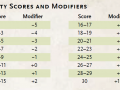 dd_basic_rules_ability_scores_and_modifiers