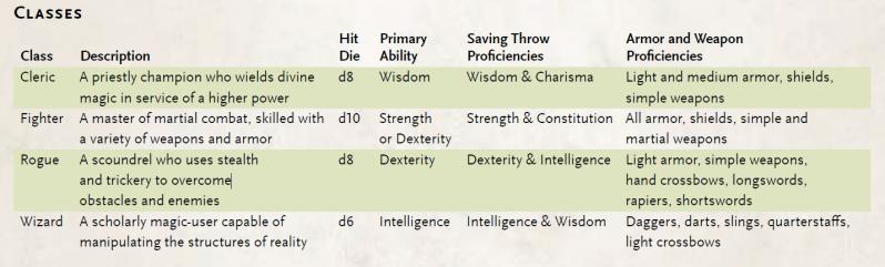 dd_basic_rules_classes