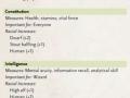 dd_basic_rules_ability_score_summary